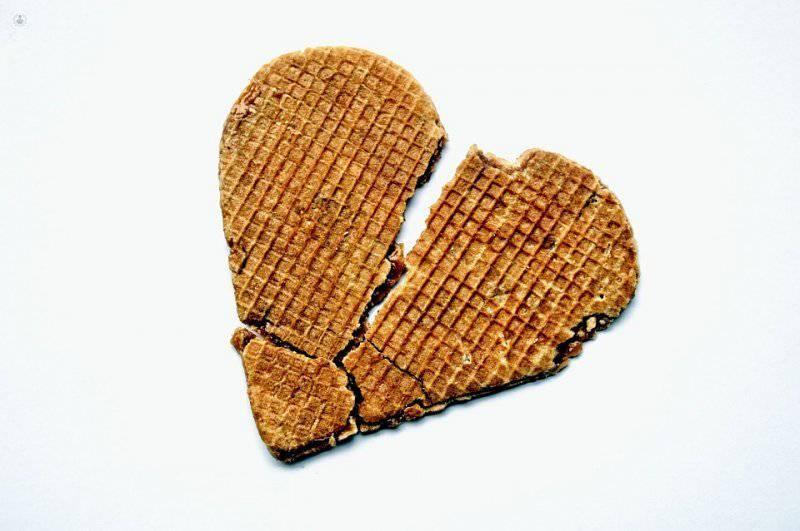 Factores riesgo corazon